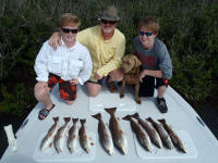 rockport texas fishing guide
